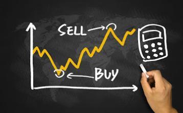 Covid-19 impact on financial markets