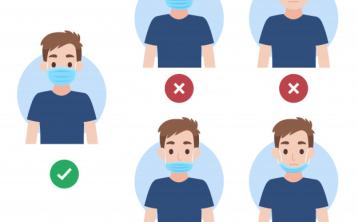 EXPLAINER: How to correctly wear a facemask