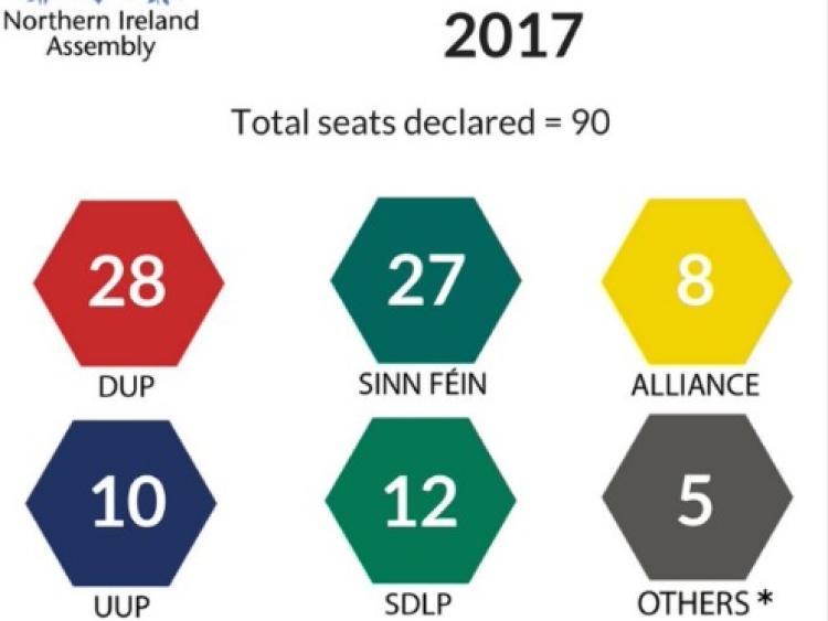 Northern Ireland needs the SDLP