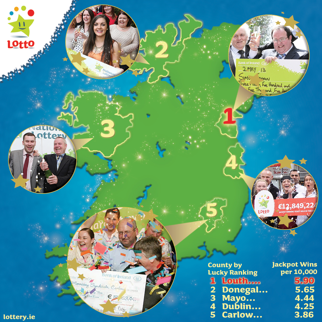 national lottery ie
